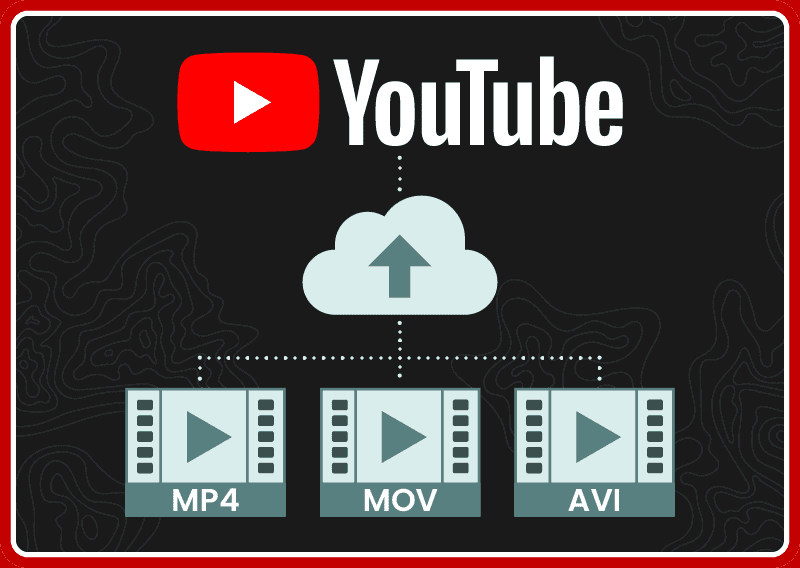 File workflow for uploading to YouTube